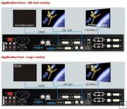 VDWALL LVP603S LED Display Video Processor