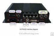 Novastar MCTRL610 Sender Box for LED Display Screen
